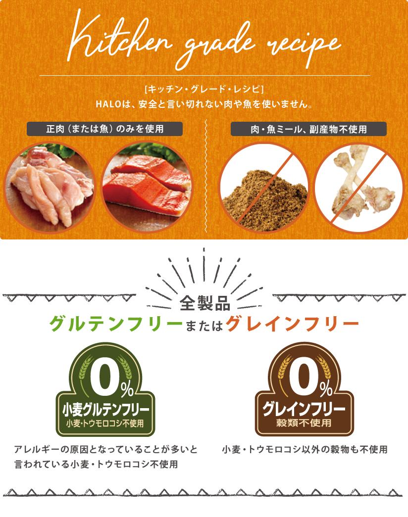 キッチン・グレード・レシピ